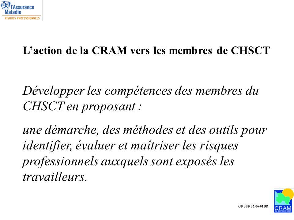 Développer les compétences des membres du CHSCT en proposant :