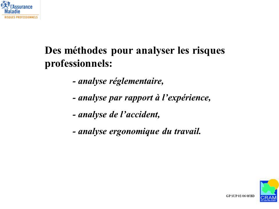 Des méthodes pour analyser les risques professionnels: