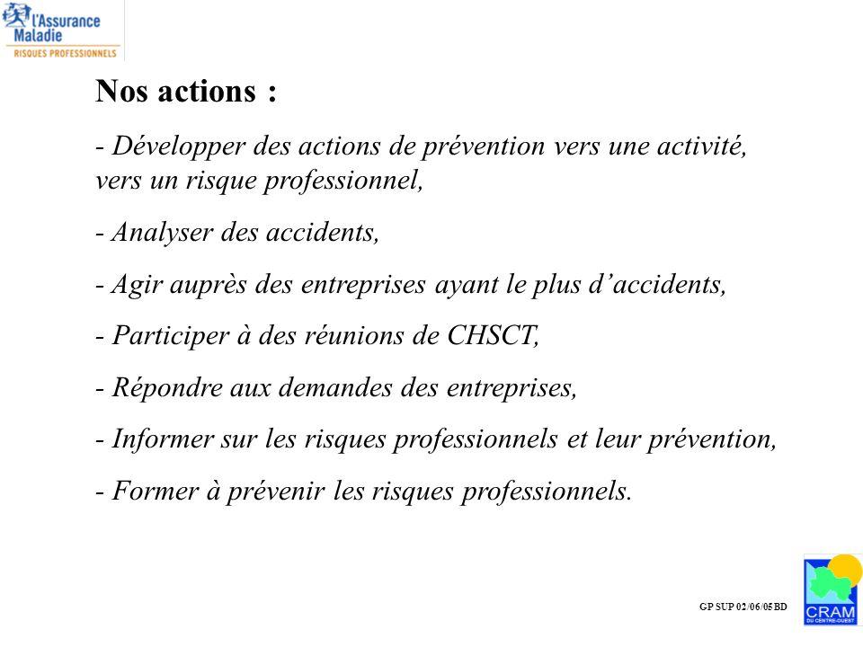 Nos actions : - Développer des actions de prévention vers une activité, vers un risque professionnel,