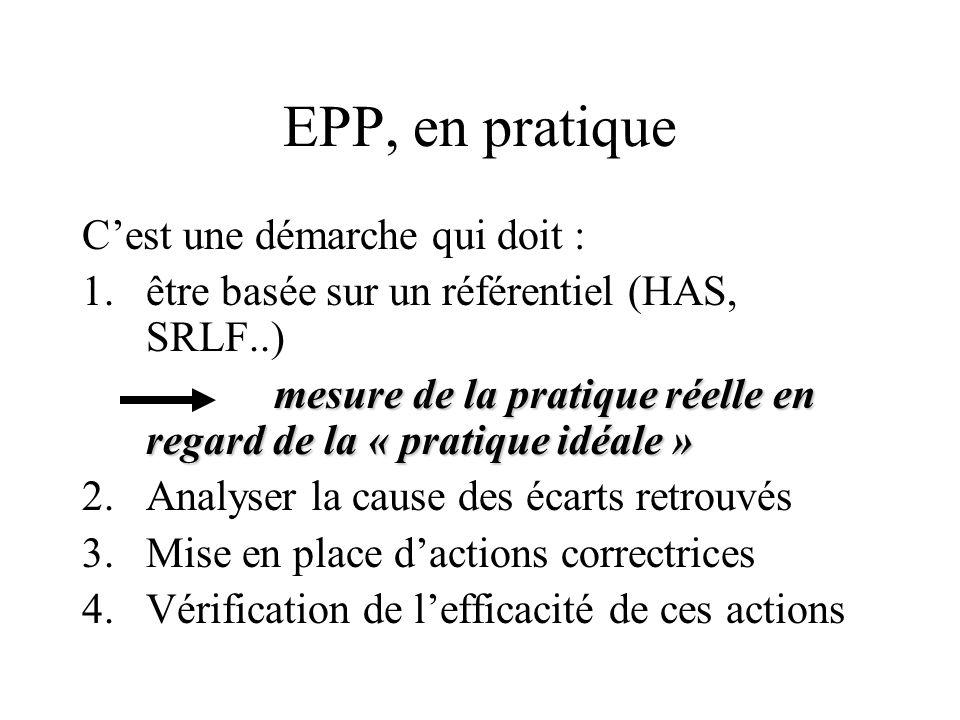 EPP, en pratique C'est une démarche qui doit :