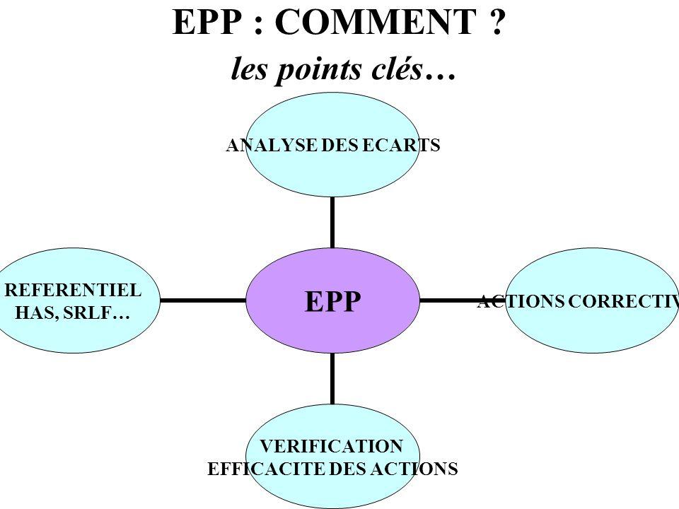 EPP : COMMENT les points clés…