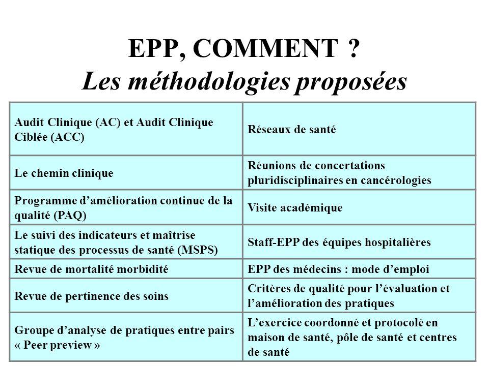 EPP, COMMENT Les méthodologies proposées