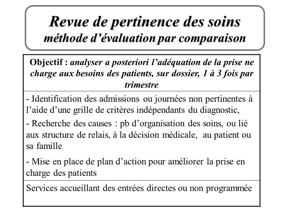 Revue de pertinence des soins méthode d'évaluation par comparaison