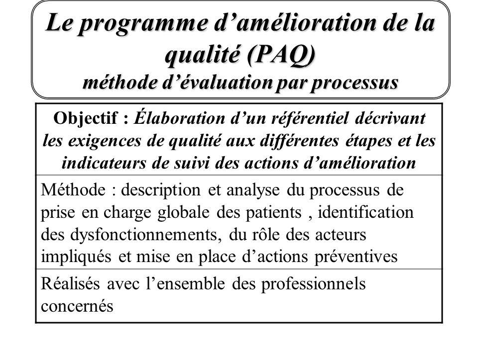 Le programme d'amélioration de la qualité (PAQ) méthode d'évaluation par processus