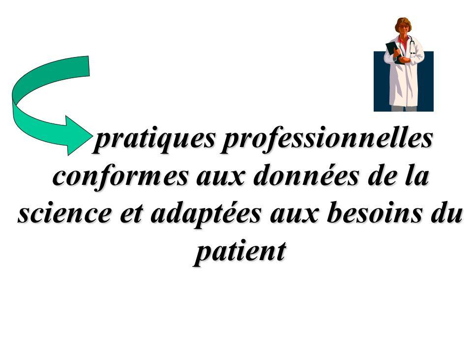 pratiques professionnelles conformes aux données de la science et adaptées aux besoins du patient