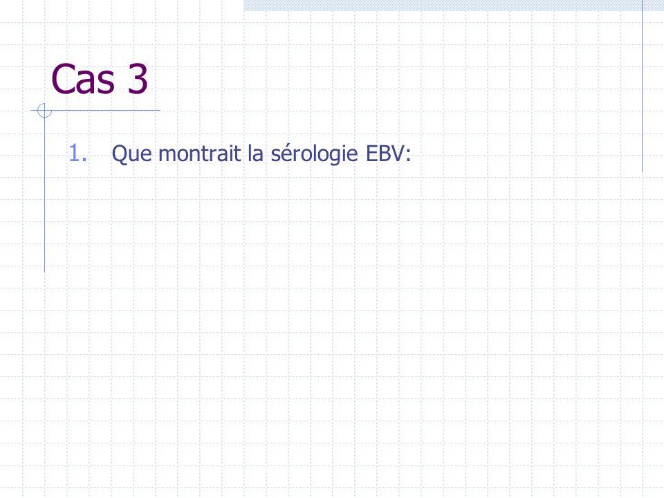 Cas 3 Que montrait la sérologie EBV:
