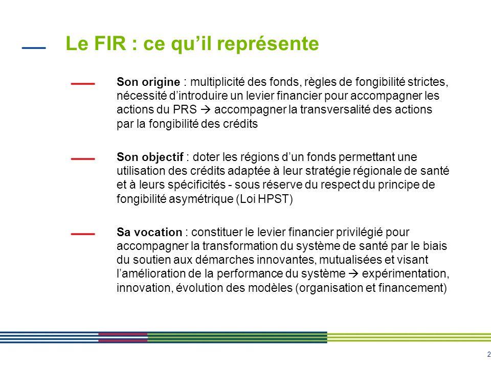 Le FIR : ce qu'il représente