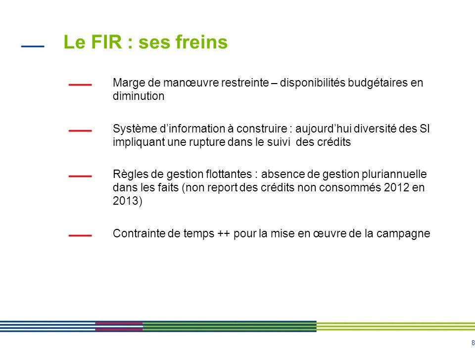 Le FIR : ses freins Marge de manœuvre restreinte – disponibilités budgétaires en diminution.