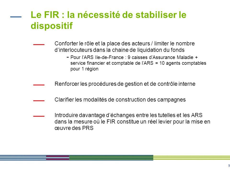 Le FIR : la nécessité de stabiliser le dispositif