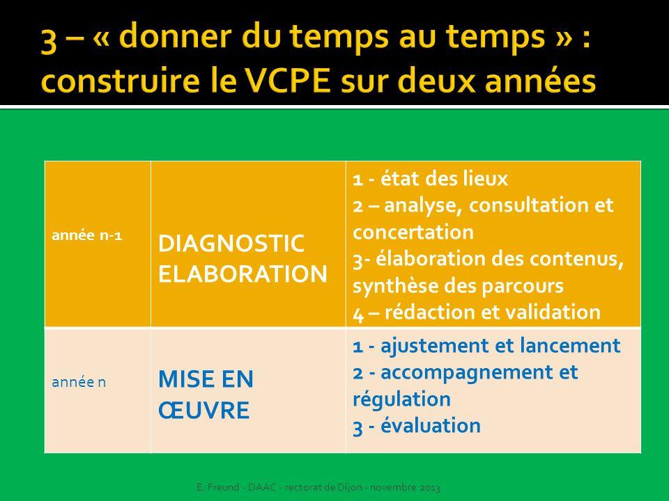 3 – « donner du temps au temps » : construire le VCPE sur deux années