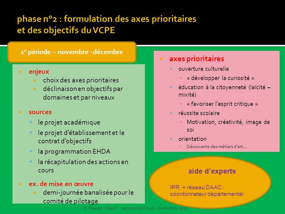 phase n°2 : formulation des axes prioritaires et des objectifs du VCPE