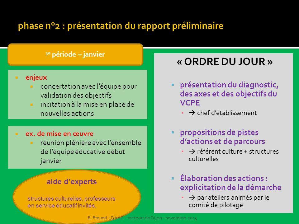phase n°2 : présentation du rapport préliminaire