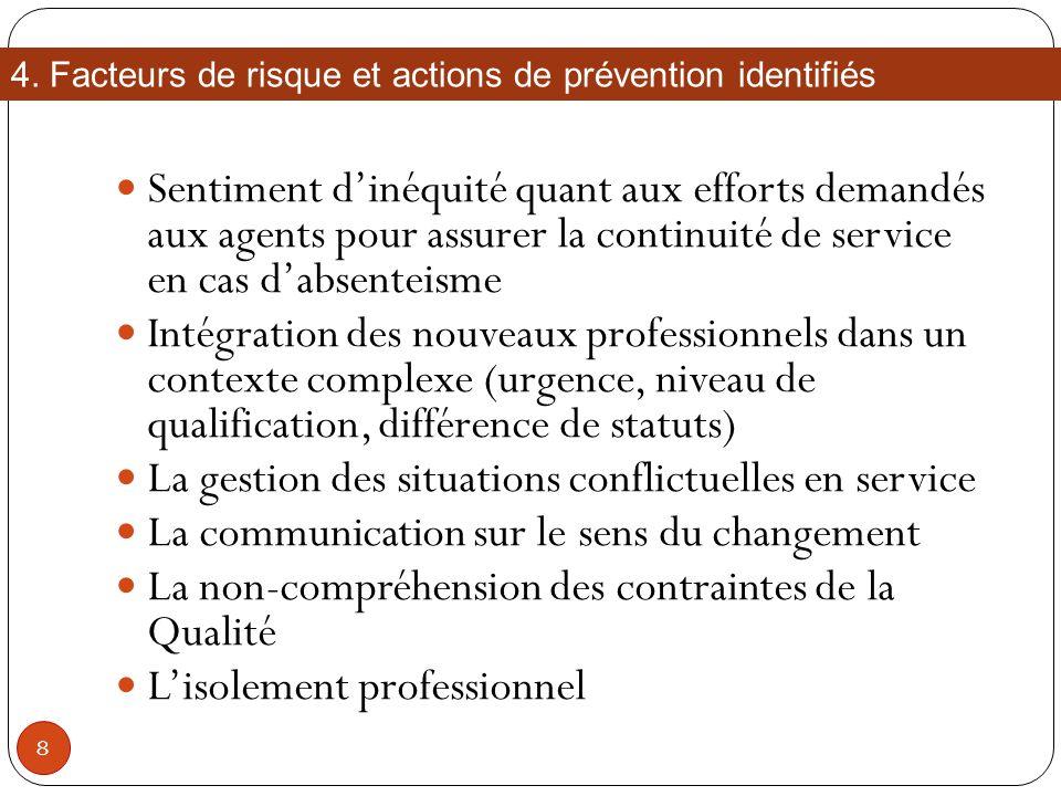 La gestion des situations conflictuelles en service