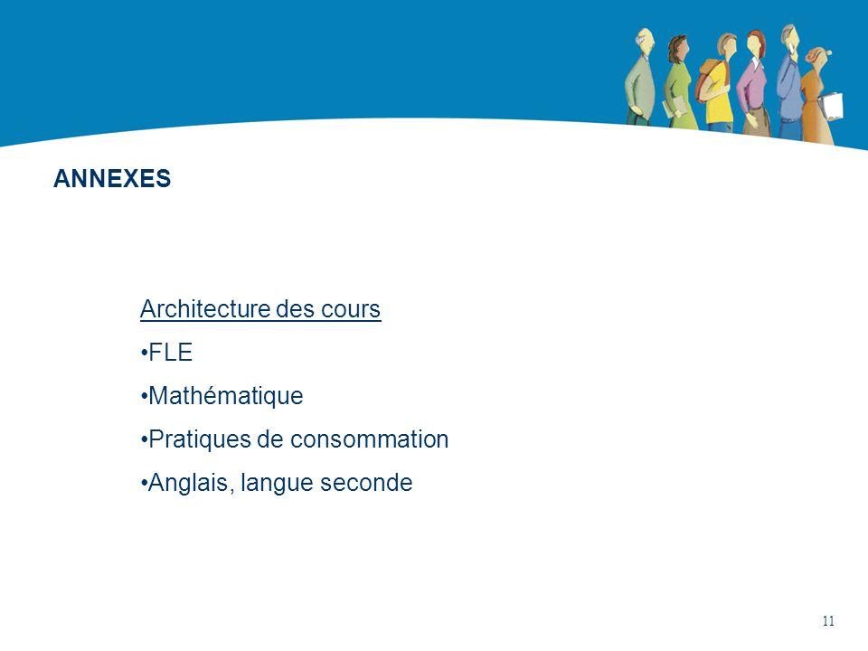 Architecture des cours FLE Mathématique Pratiques de consommation