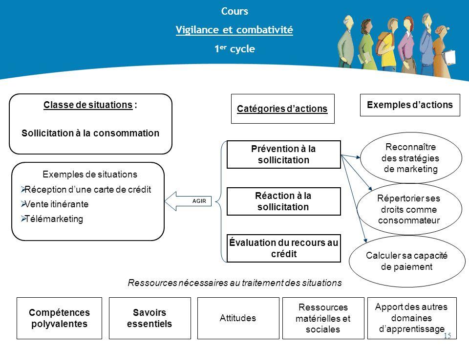 Cours Vigilance et combativité 1er cycle