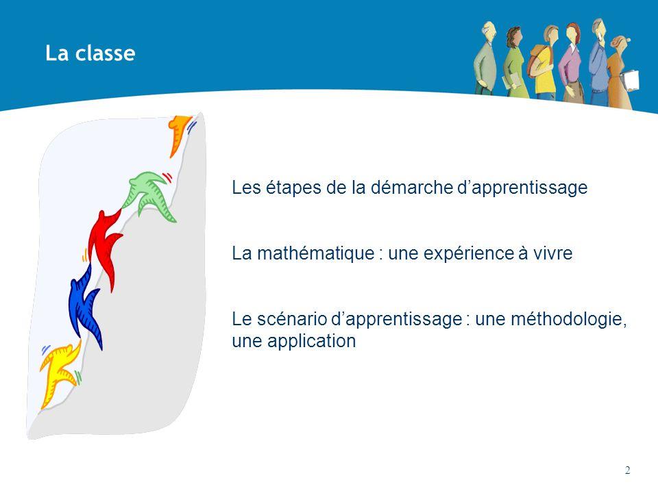 La classe Les étapes de la démarche d'apprentissage