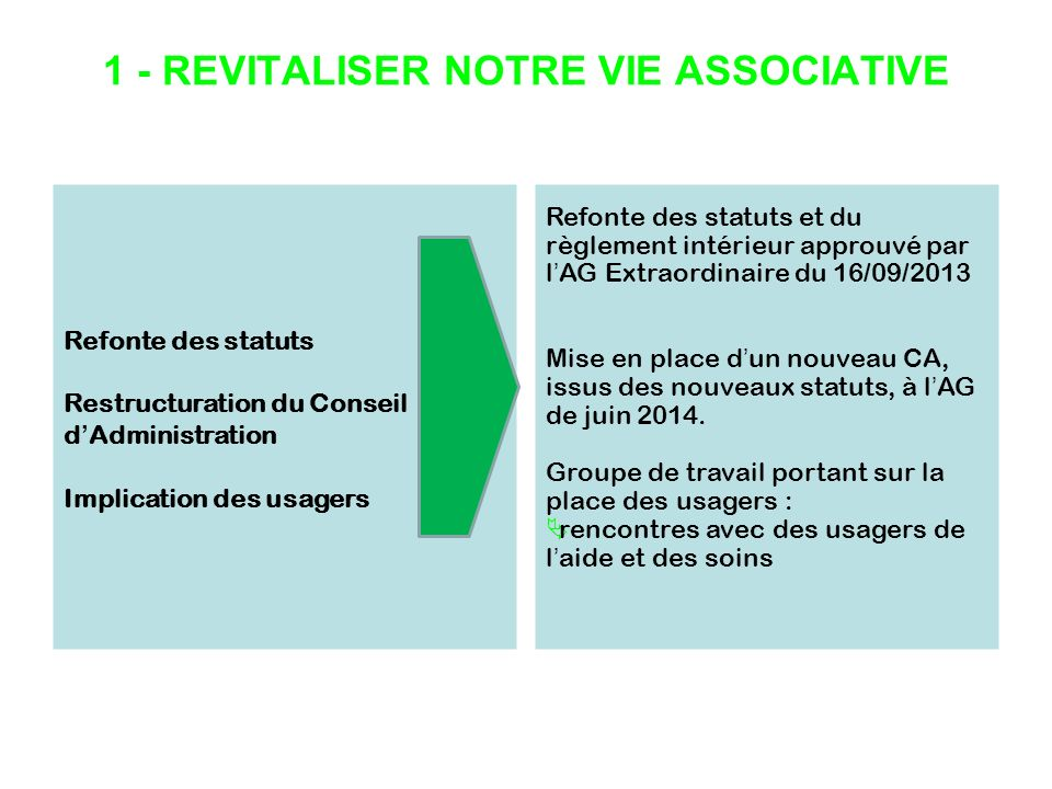 1 - REVITALISER NOTRE VIE ASSOCIATIVE