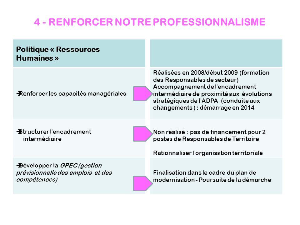 4 - RENFORCER NOTRE PROFESSIONNALISME