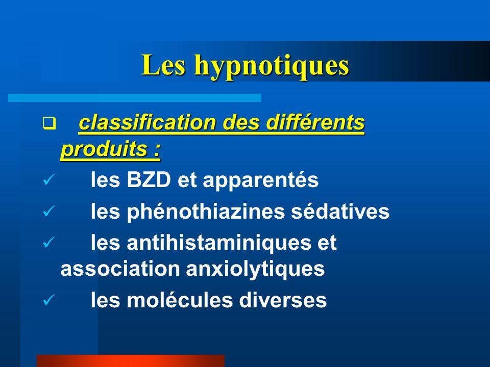 Les hypnotiques classification des différents produits :