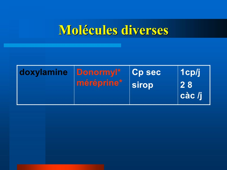Molécules diverses doxylamine Donormyl*méréprine* Cp sec sirop 1cp/j