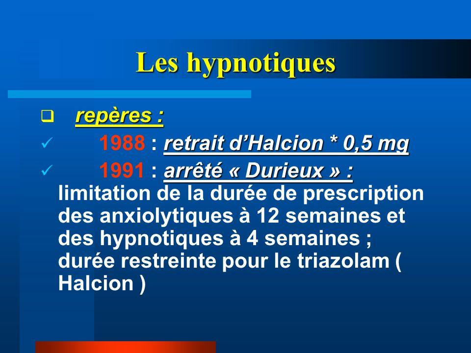 Les hypnotiques repères : 1988 : retrait d'Halcion * 0,5 mg