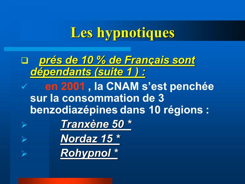 Les hypnotiques prés de 10 % de Français sont dépendants (suite 1 ) :