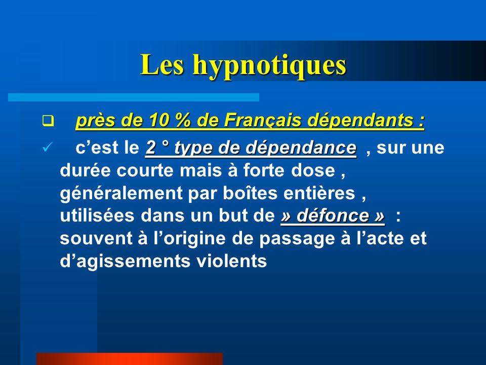 Les hypnotiques près de 10 % de Français dépendants :