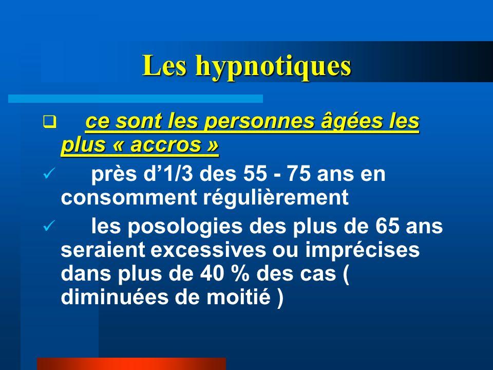 Les hypnotiques ce sont les personnes âgées les plus « accros »