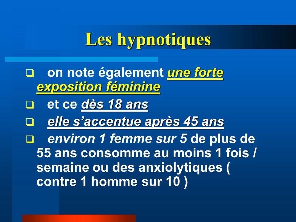 Les hypnotiques on note également une forte exposition féminine