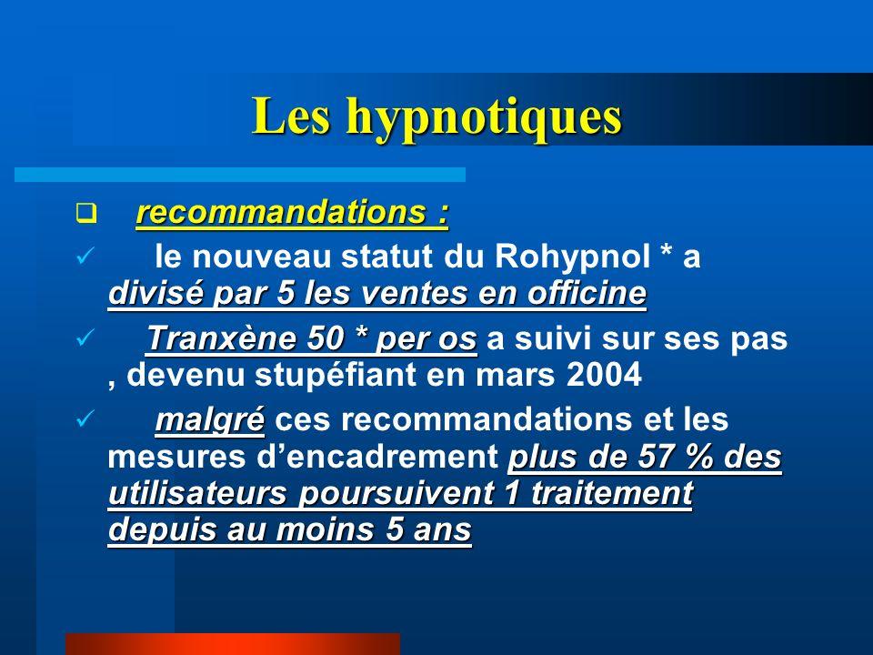 Les hypnotiques recommandations :