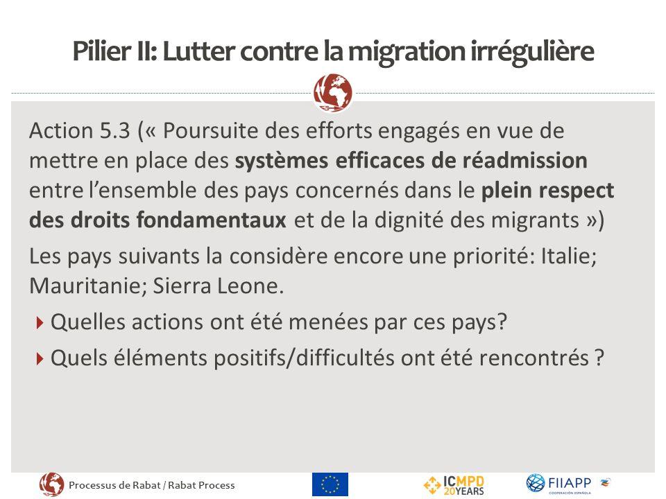 Pilier II: Lutter contre la migration irrégulière
