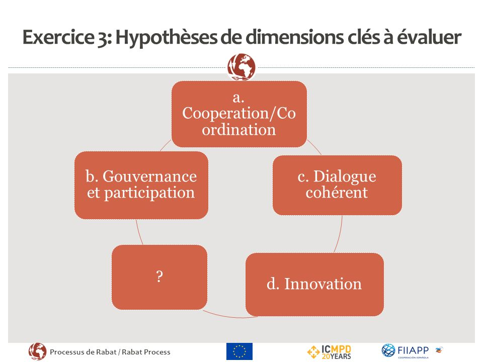 Exercice 3: Hypothèses de dimensions clés à évaluer