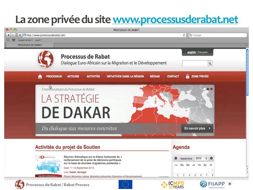 La zone privée du site www.processusderabat.net