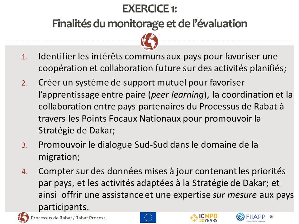 EXERCICE 1: Finalités du monitorage et de l'évaluation