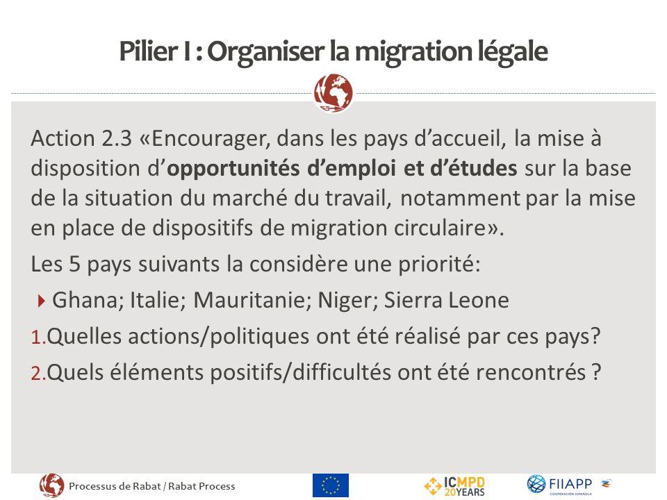 Pilier I : Organiser la migration légale