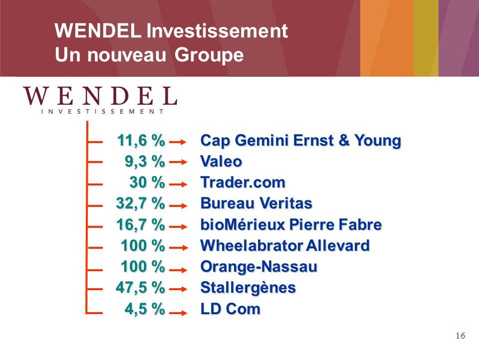 WENDEL Investissement Un nouveau Groupe
