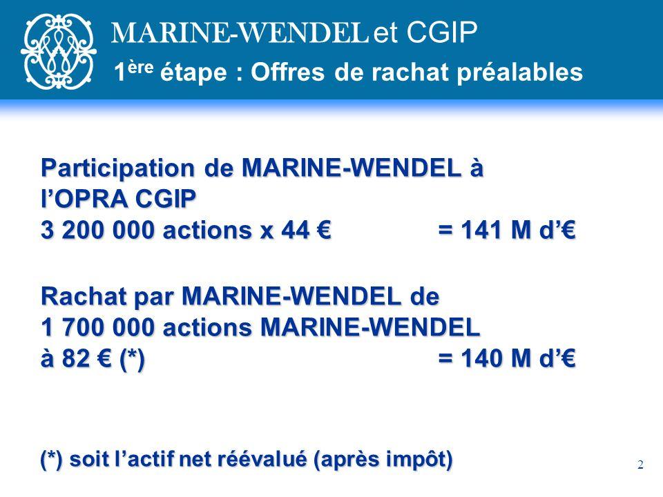 MARINE-WENDEL et CGIP 1ère étape : Offres de rachat préalables