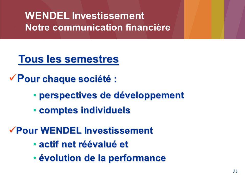 Tous les semestres Pour chaque société : WENDEL Investissement