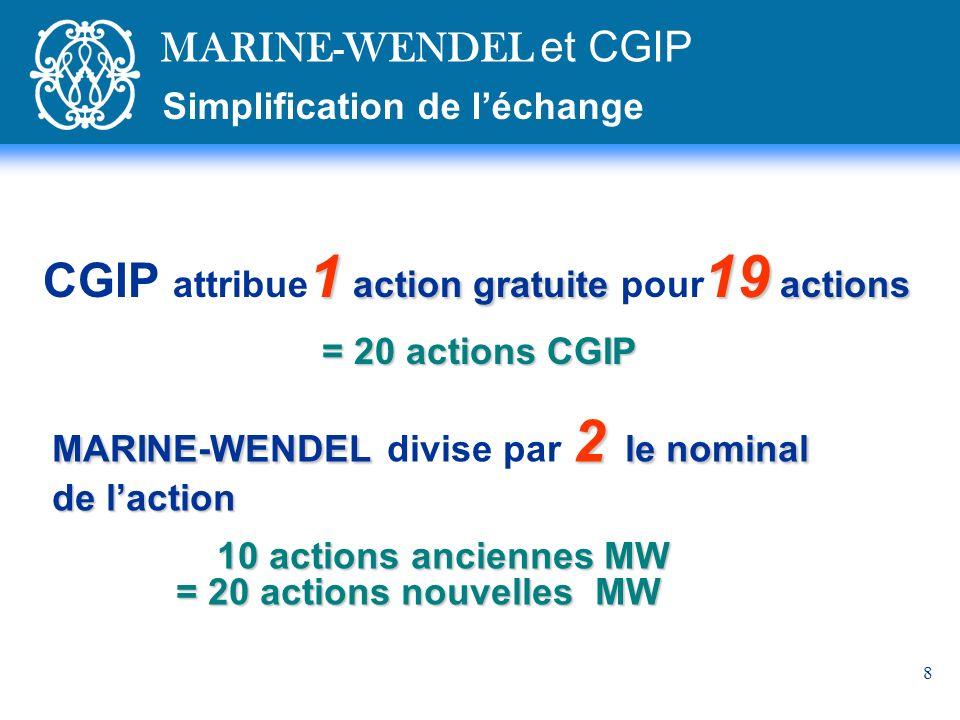 CGIP attribue1 action gratuite pour19 actions
