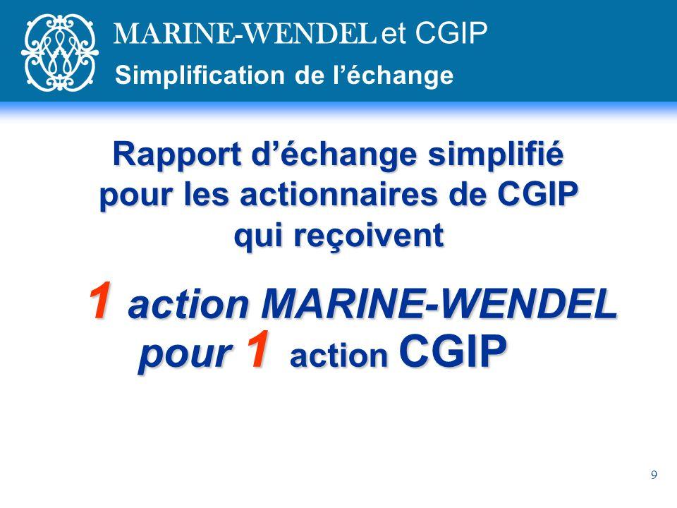 Rapport d'échange simplifié pour les actionnaires de CGIP