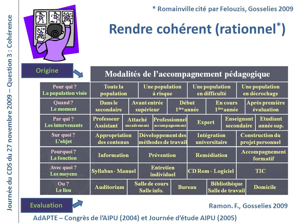 Rendre cohérent (rationnel*)