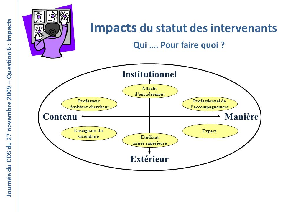 Impacts du statut des intervenants