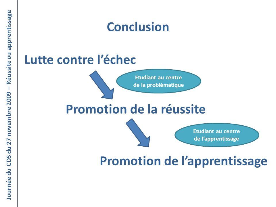 Conclusion Promotion de la réussite