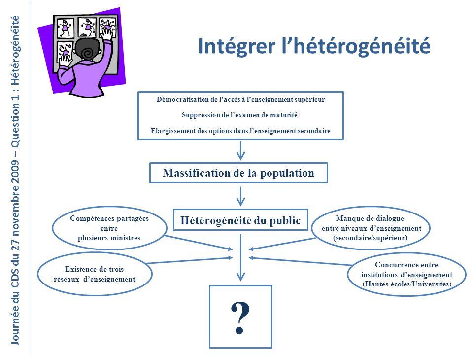 Intégrer l'hétérogénéité