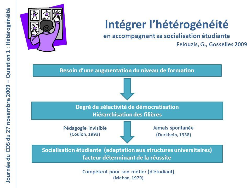 Intégrer l'hétérogénéité en accompagnant sa socialisation étudiante