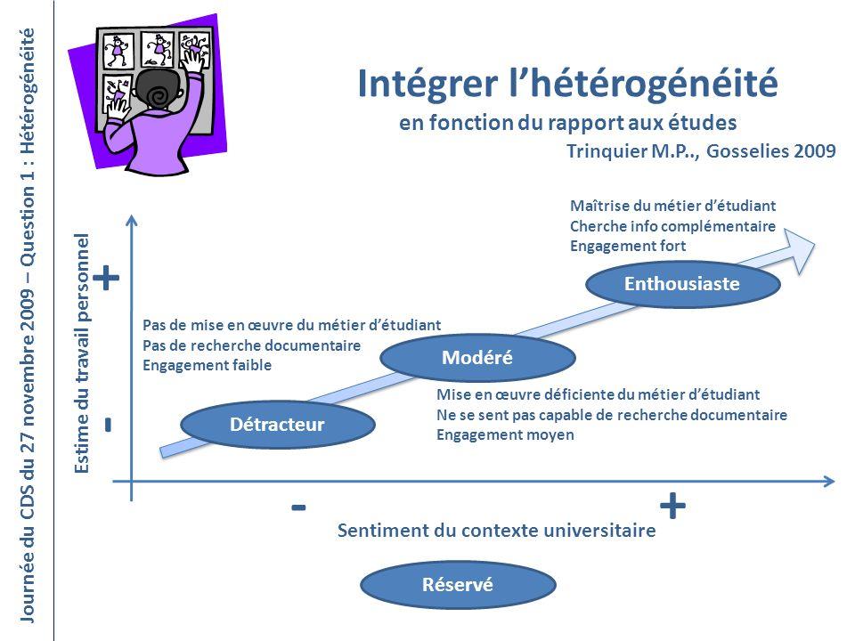 + - - + Intégrer l'hétérogénéité en fonction du rapport aux études
