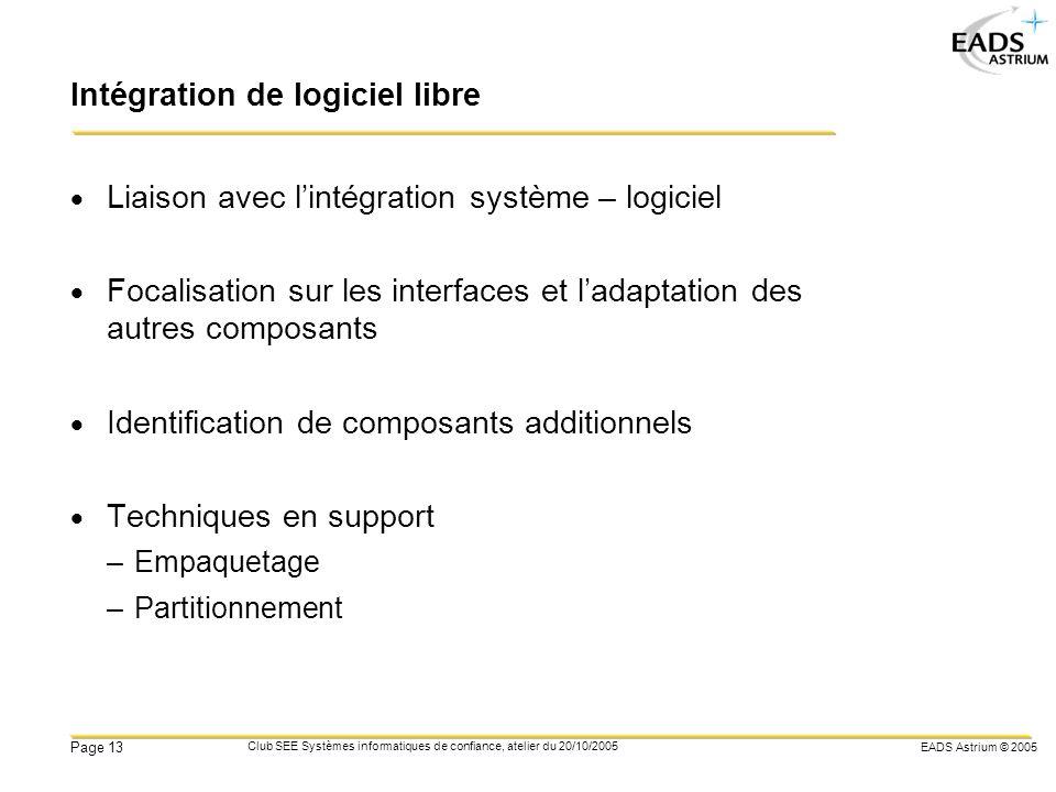 Intégration de logiciel libre