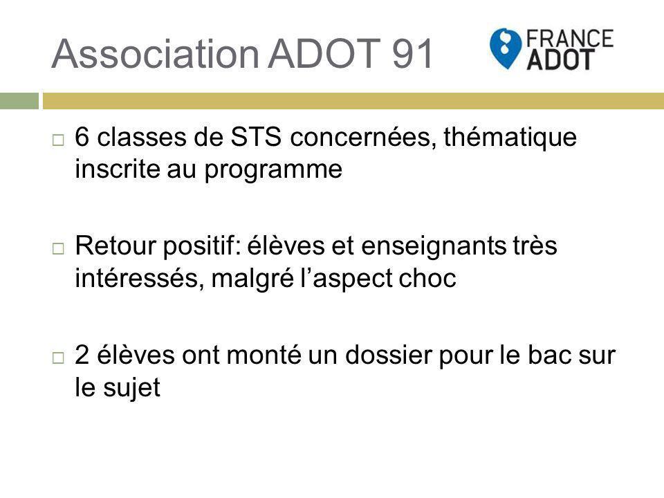 Association ADOT 91 6 classes de STS concernées, thématique inscrite au programme.