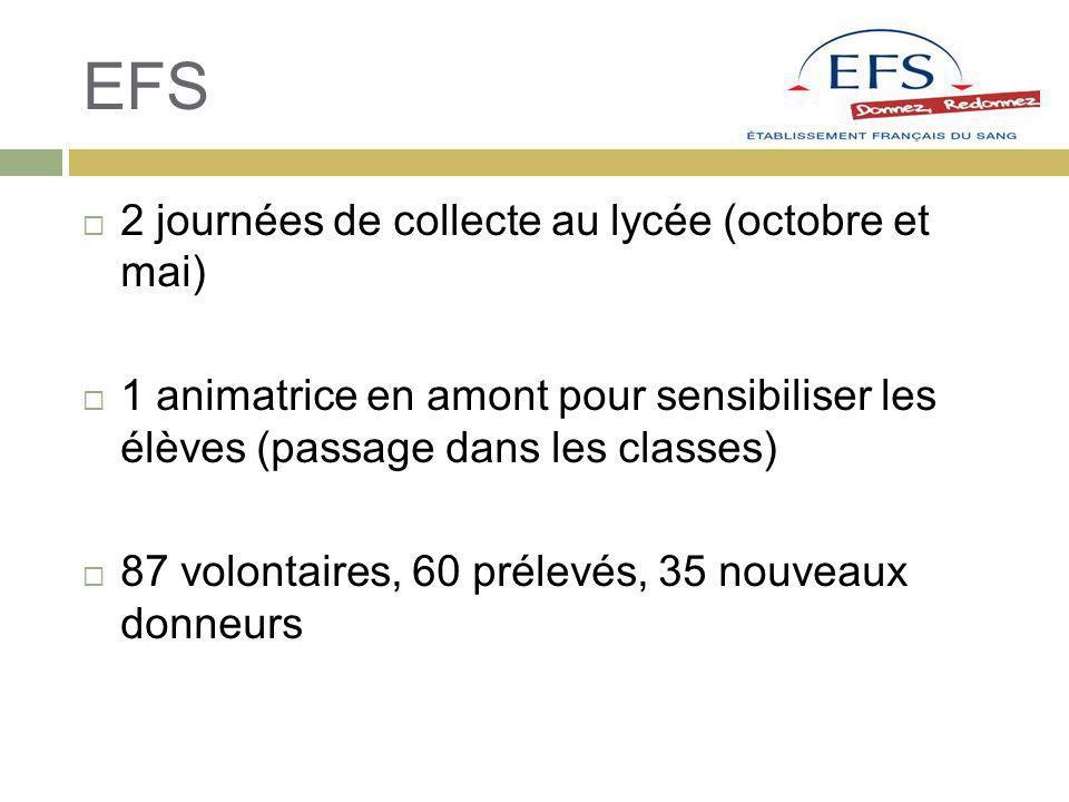 EFS 2 journées de collecte au lycée (octobre et mai)