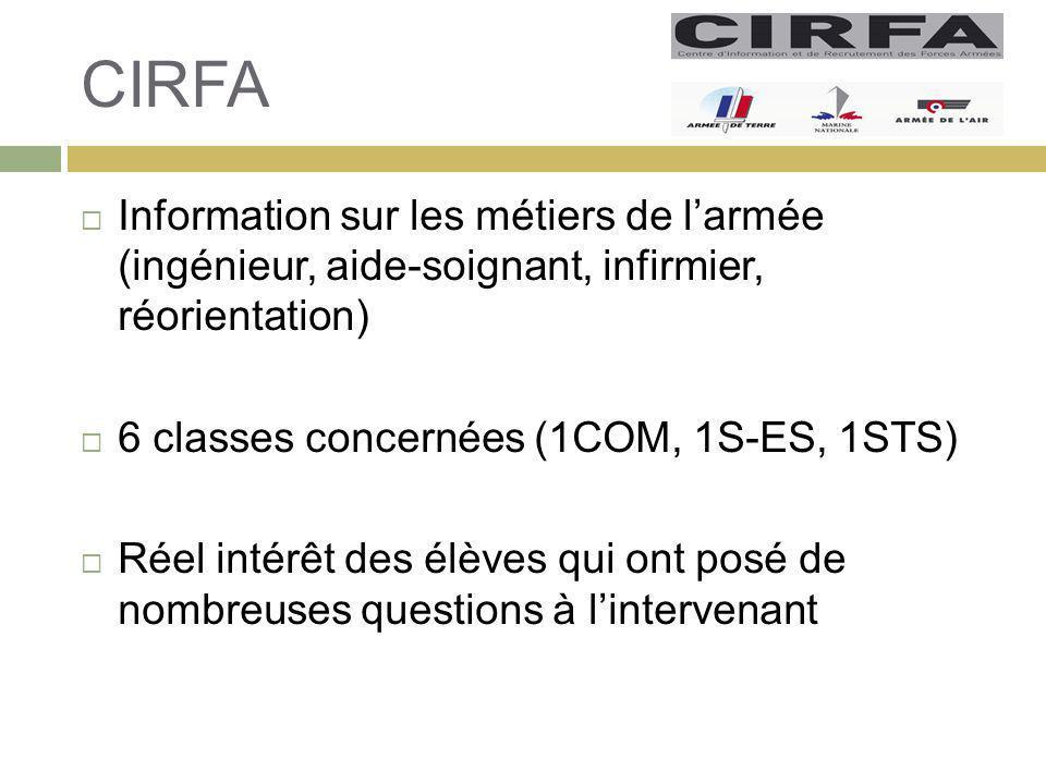 CIRFA Information sur les métiers de l'armée (ingénieur, aide-soignant, infirmier, réorientation)
